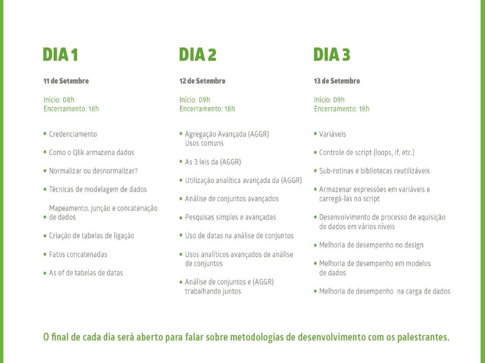 Qlik brasil qlik community contedo fandeluxe Image collections